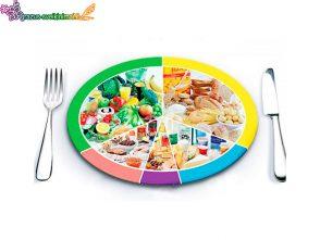 Sveikos mitybos diena